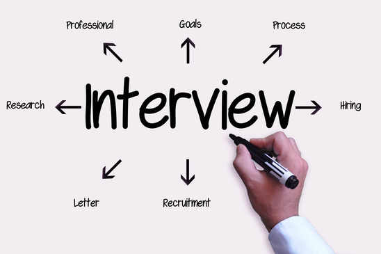 Interview - Lifestyle Retail Recruiters